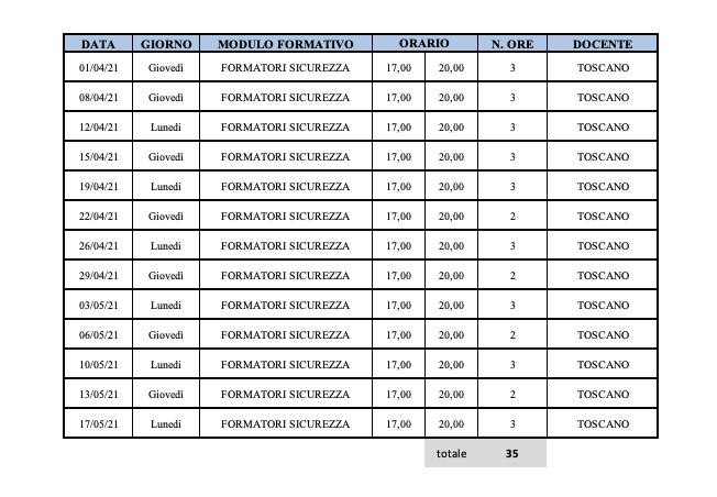 Calendario corso formatori per la sicurezza